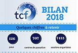 2018 : une belle année pour le TCF